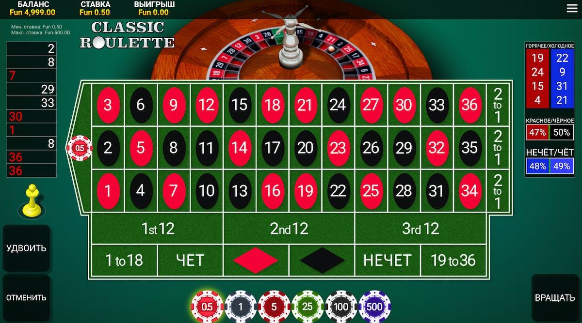 Казино если выпадает ноль казино рулетка с живым дилером