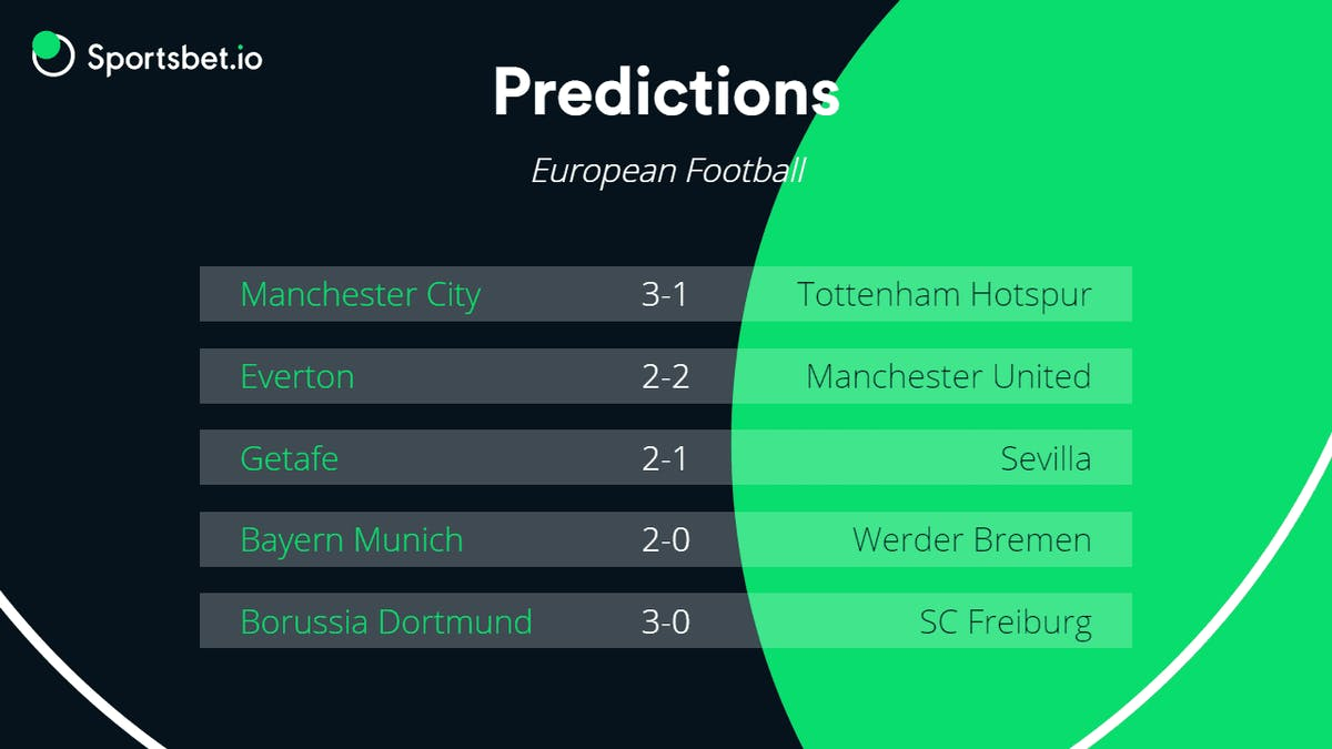 Soccer Predictions: City beat Spurs, Juve and PSG to be