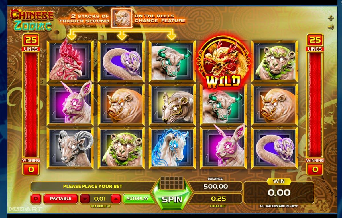 Chinese Zodiac Slot Review Blog Bitcasino Io